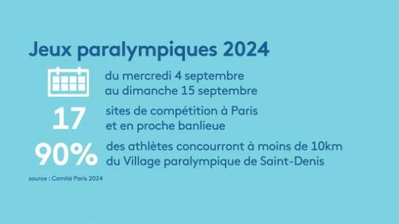Les Jeux Paralympiques se dérouleront du 4 au 15 septembre 2024.