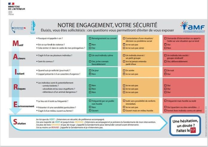 The MAIRES analysis method to help elected officials face tensions with their constituents.  (ASSOCIATION OF MAYORS OF FRANCE)