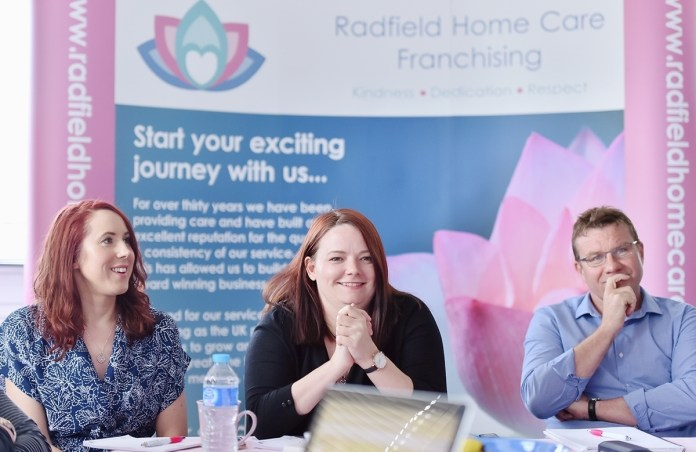 radfield franchise partners national office