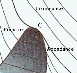 Point-critique1b