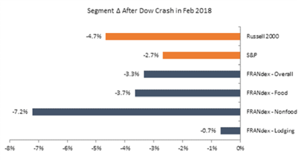 dow-crash-feb-2018