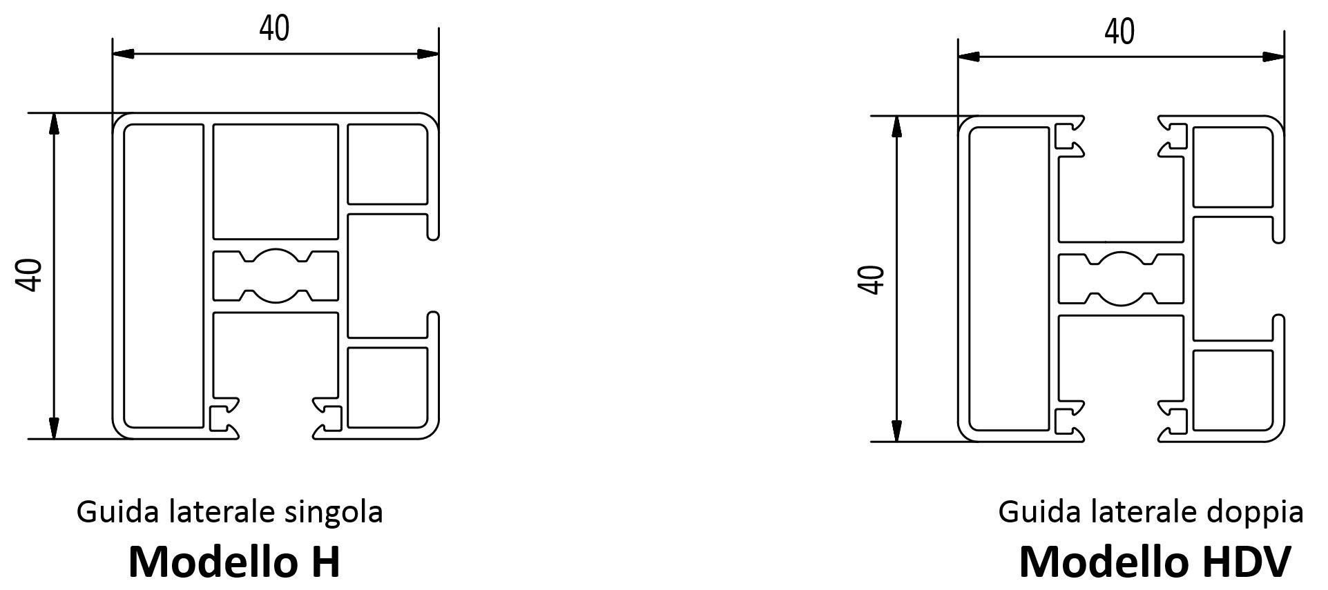 Nuove guide laterali per frangisole orientabile ed impacchettabile e tende veneziane bordate. Stameat srl - Padova