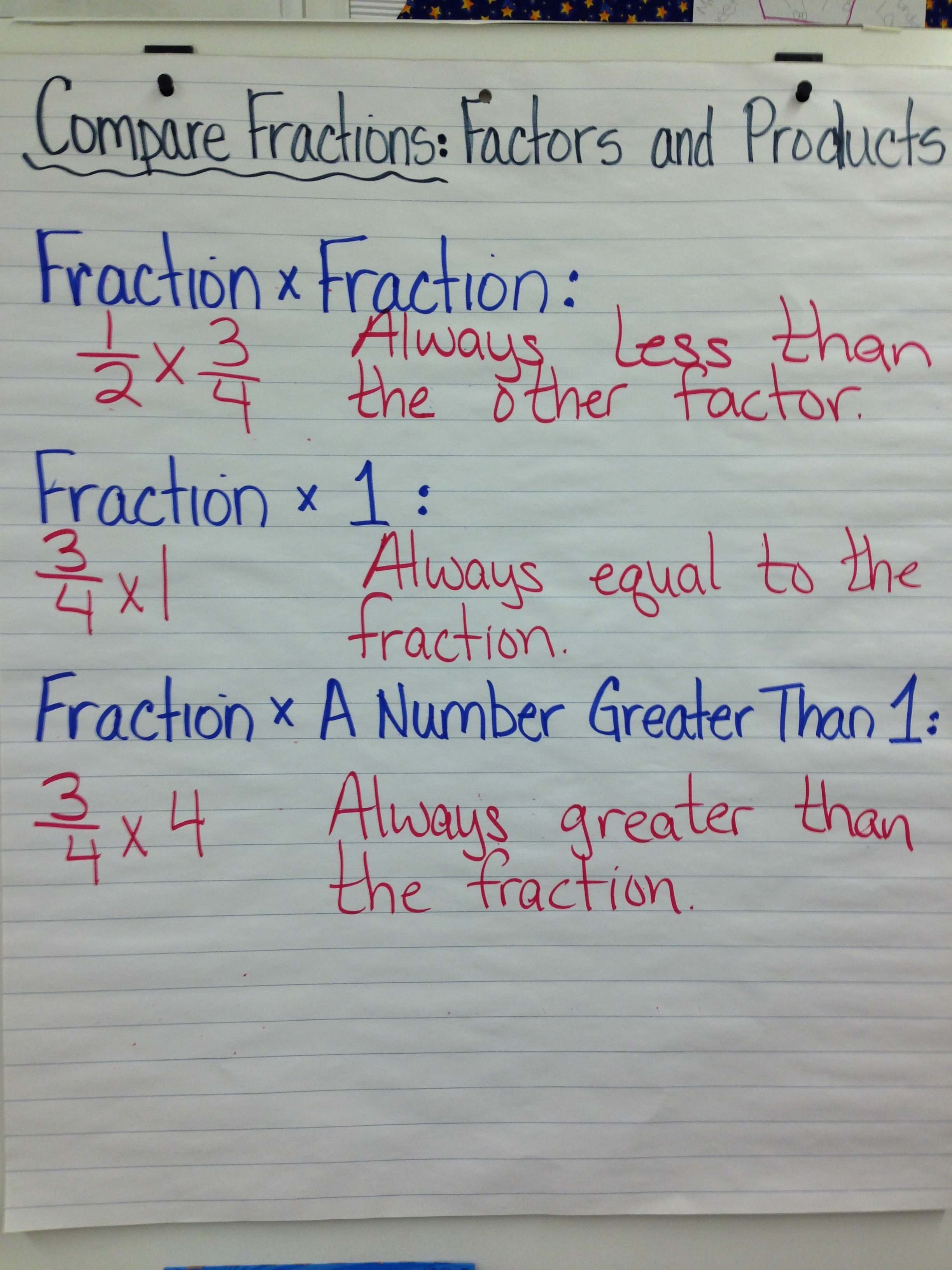 Rowe Kim Math Anchor Charts