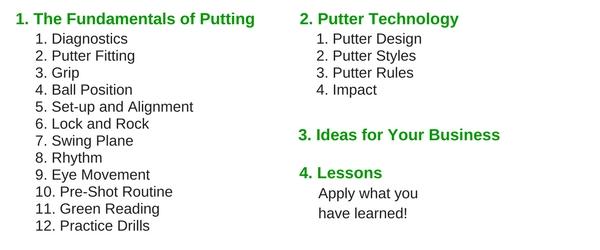 The CPI Course Curriculum