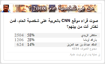 poll-2008