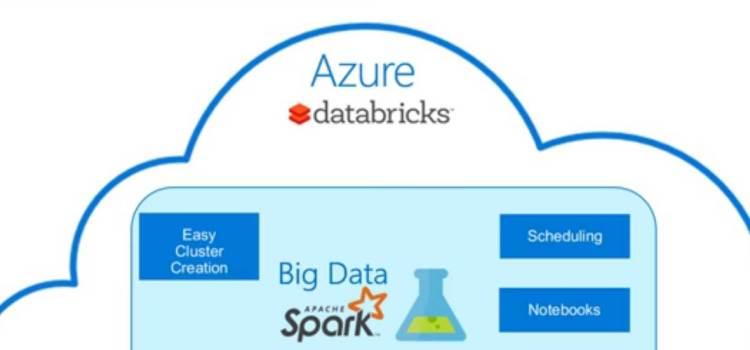 A Brief Introduction to Azure Databricks