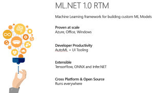 Microsoft is bringing Visual Studio to the browser, unveils .NET 5, and launches ML.NET 1.0