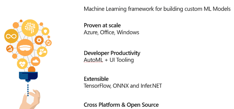 Build 2019 Day 1: Visual Studio in the Browser, .NET 5, and ML.NET 1.0