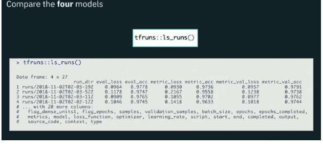 Deep Learning in R with Keras