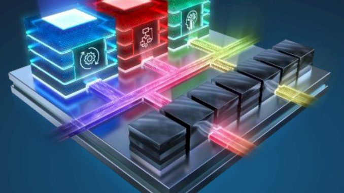 The Inevitability Of FPGAs In The Datacenter