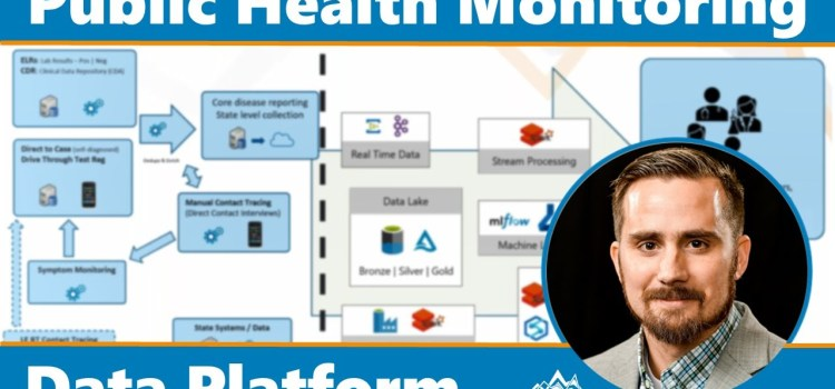 Public Health Monitoring for Modern Data Platform