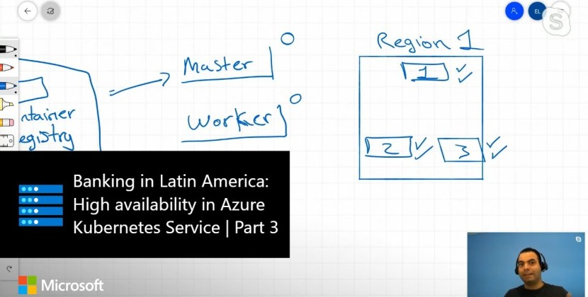 Banking in Latin America: High availability in Azure Kubernetes Service   Part 3