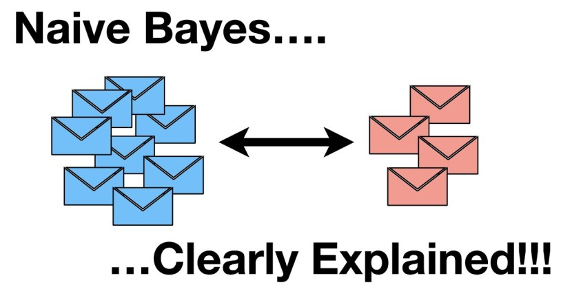 A Clear Explanation of Naive Bayes
