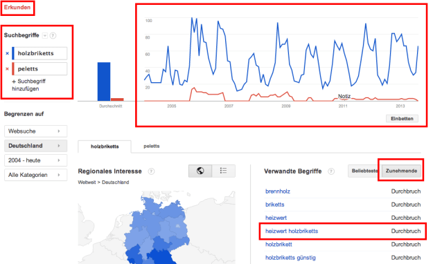 google-trends_briketts-vs-peletts