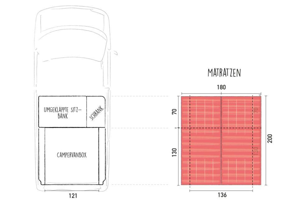 Maße unserer T5 DIY Campervan Matratze