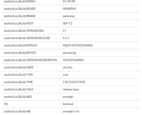 Samsung Galaxy S4 Mini: Benchmark con caratteristiche tecniche