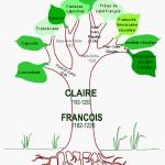 famille franciscaine arbre