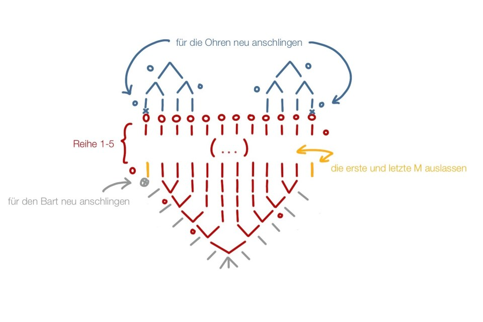 Kostenlose Häkelanleitung: Amigurumi Fuchs & Wolf - Frau Line | 640x960