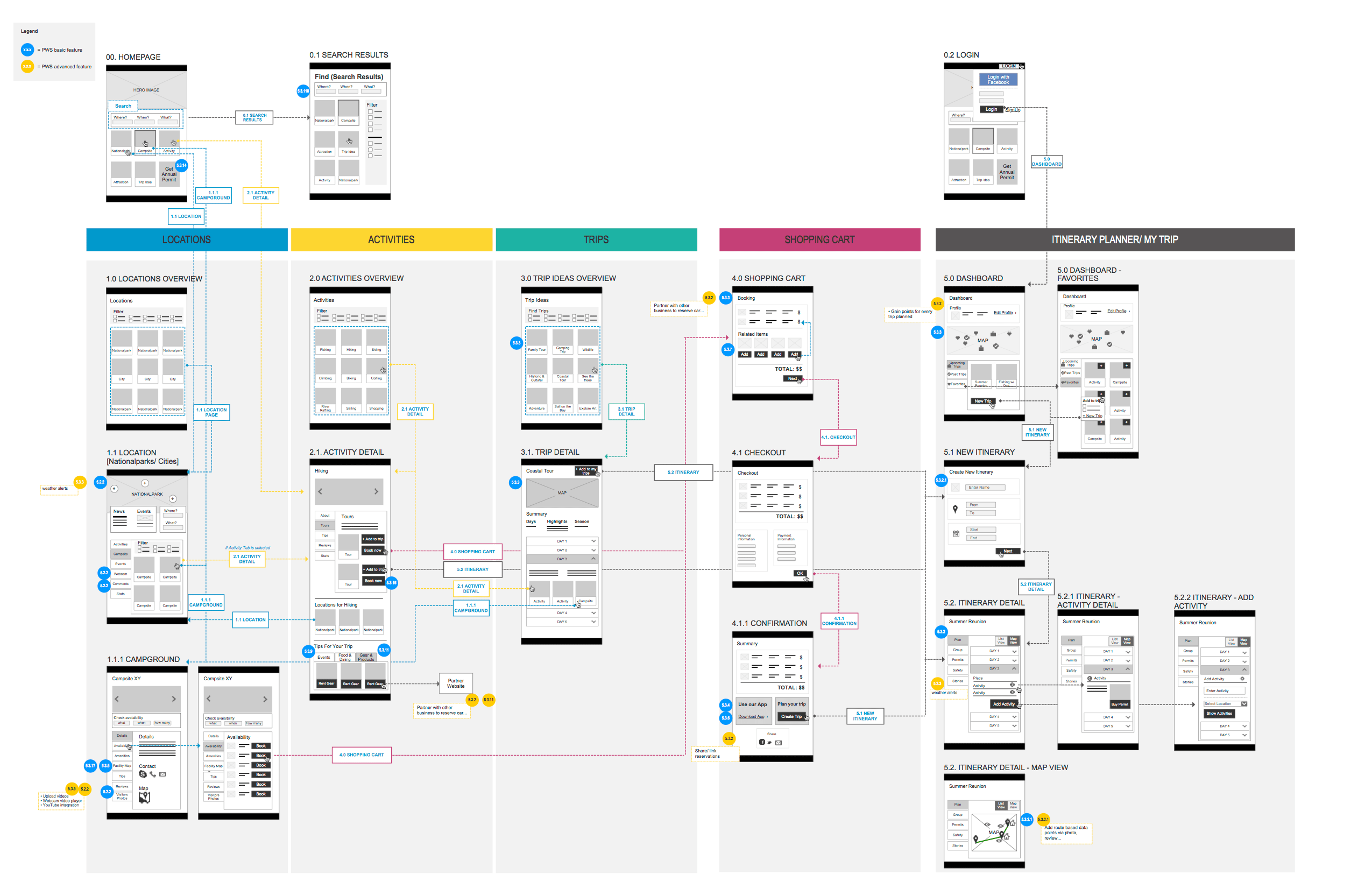 Sitemap With Site Templates Fraukeseewald