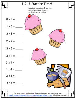 to learn more times tables check out the multiplication lessons and