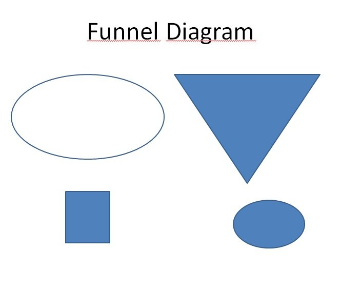 How To Create A Funnel Diagram In Powerpoint