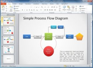 How To Make A Flowchart in PowerPoint