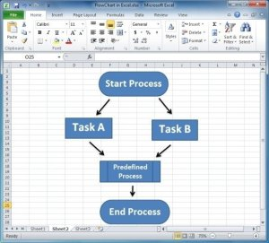 How To Make A Flowchart In Excel