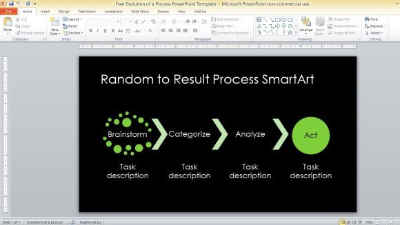 Evolution Of A Process Free PowerPoint Template
