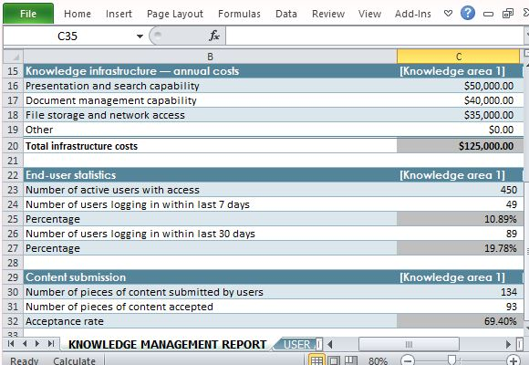 How To Monitor Knowledge Management Systems With Excel
