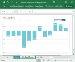 Cashflow Analysis Excel Template