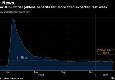 Il mercato del lavoro statunitense mostra segnali di miglioramento, ma le sfide future    Notizie economiche e di economia