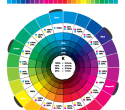 Vector Color wheel