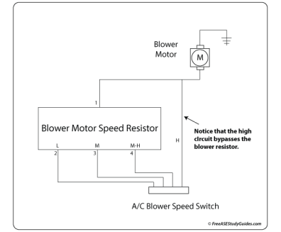 blower motor resistor symptoms testing