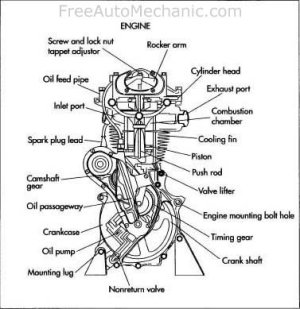 Motorcycle Engine Repair  FreeAutoMechanic