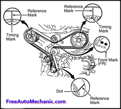 Free Auto Repair Manuals  FreeAutoMechanic