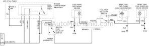 Dual Fuel Tank 1994 F150 XLT  FreeAutoMechanic Advice