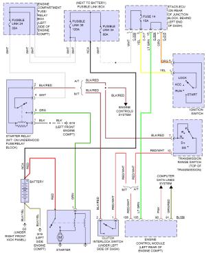 Starting 2008 Mitsubishi Lancer DE (manual