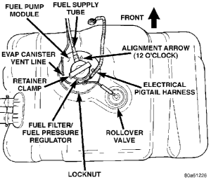 Honda Rubicon Fuel Filter Location  Best Place to Find Wiring and Datasheet Resources