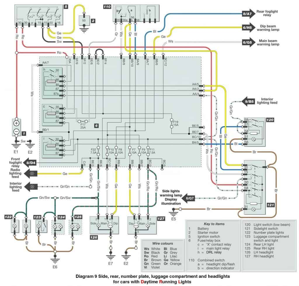 2005 Acura Tl Fuse Box Diagram Rl