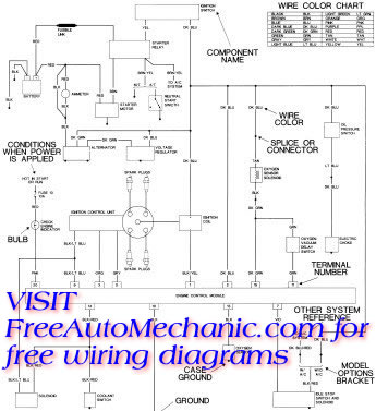 wiring circuit diagram tech blogautomotive wiring diagram