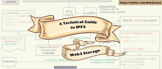 A Technical Guide to IPFS – the Decentralized Storage of Web25