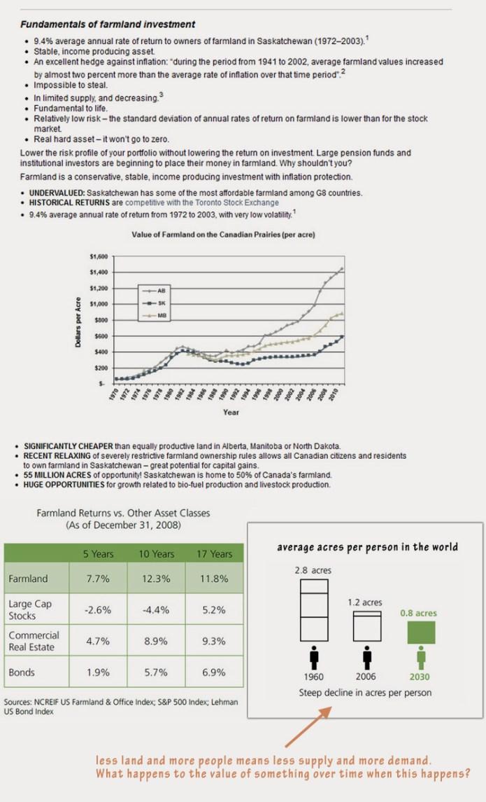 Why Invest in Farmland