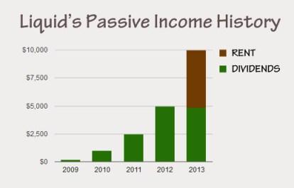 13_01_passive_history