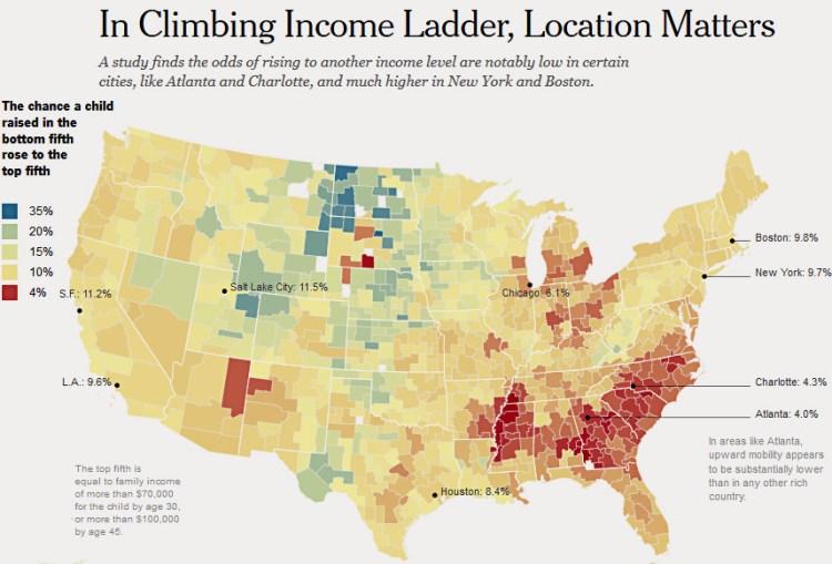 13_08_economic_mobility