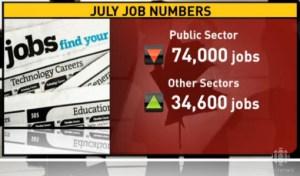 13_08_july_jobs