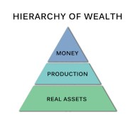 14-06-foryourpfpro-hierarchywealth