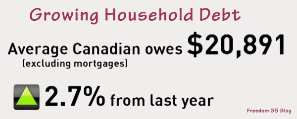 14-12-growing-household-debt-canada
