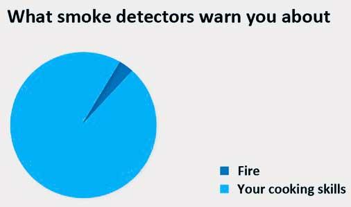 15-05-smoke-detectors