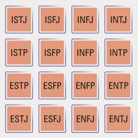 15-11-myers-briggs-4x4-all-possibilities