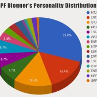 15-11-pie-chart-personal-finance-personality
